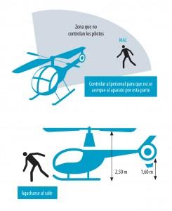Salir del helicóptero